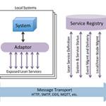 Lean Services image