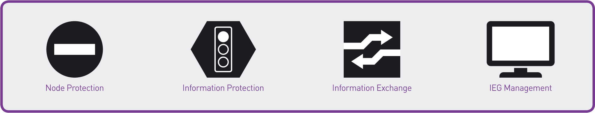 Information Exchange Gateways Reference Architecture icons