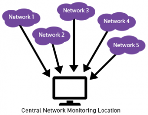 network-monitoring-diagram-smaller